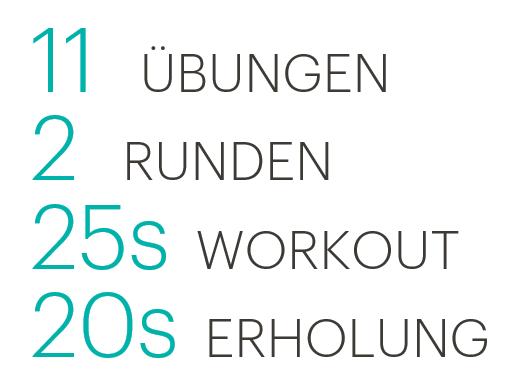 Übersicht über das Workout